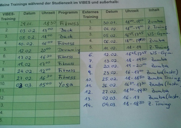 5 Wochen Training
